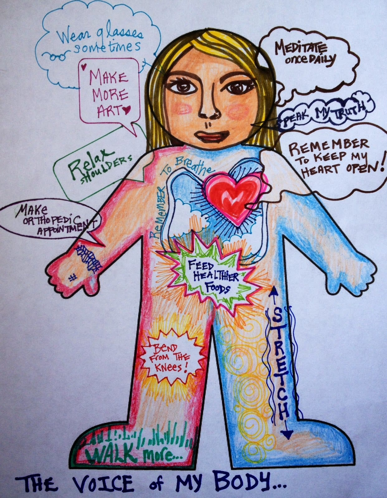The Body In Art Art Therapy Spot